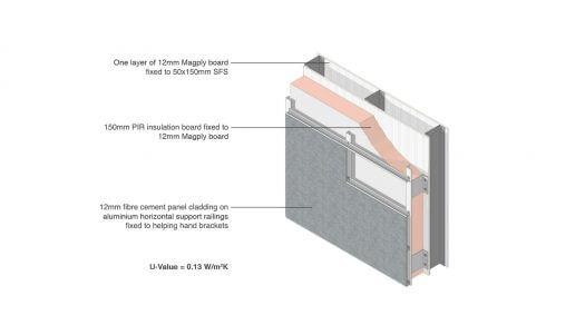 Magply-Fibre-Cement-Panel-3D-525x292