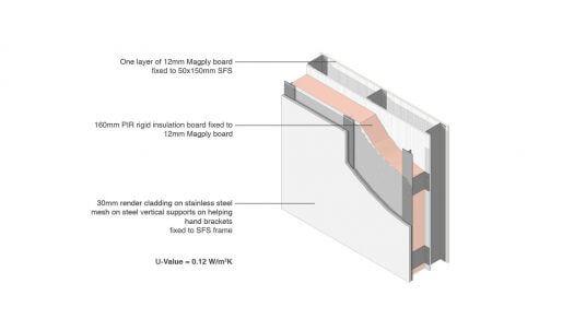 Magply-Render-Mesh-Cladding-3D-525x292