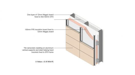 Magply-Tile-Cladding-3D-525x292