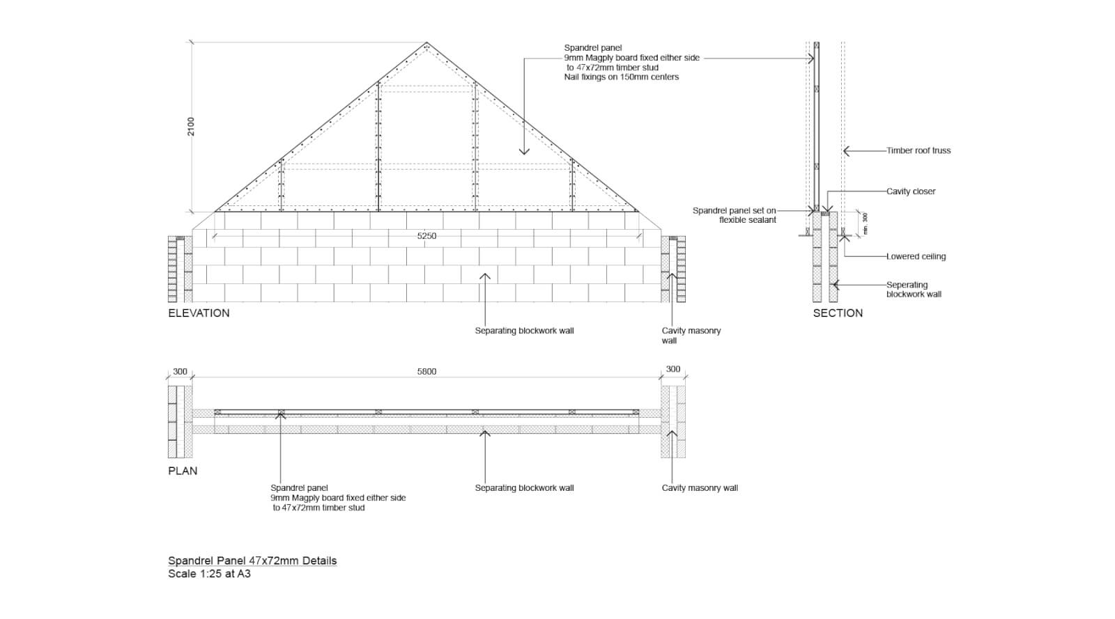 Magply_Spandrel_Panel_45x75_Details