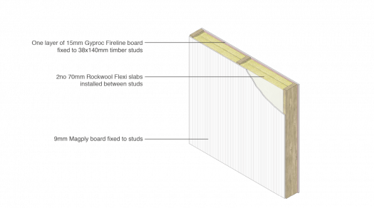 Magply_Timber_Frame_Rockwool_3D-525x292