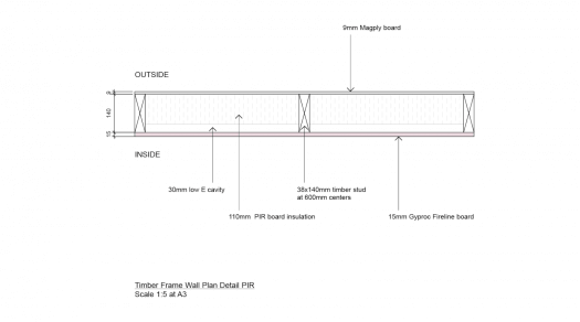 Magply_timber_frame_wall_PIR_2D_plan-525x292