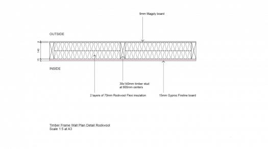 Magply_timber_frame_wall_Rock_wool_Plan-525x292