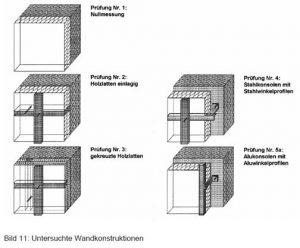 5 Konstruktionen der Wärmebrücken in vhF
