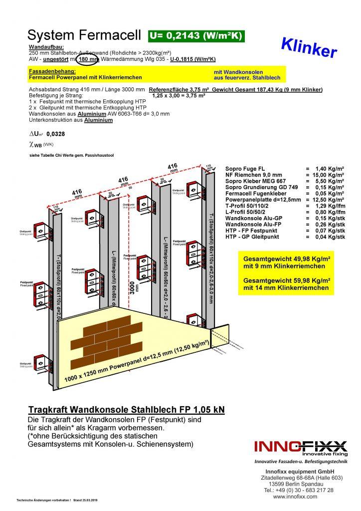 Fermacell Klinkersystem Stahlblech WKS_