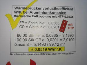 Wärmebrückenverlustkoeffizient HTP und Aluminium UK